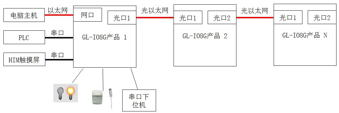 GLIOfbLINk.jpg