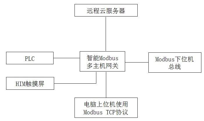 模式1.jpg