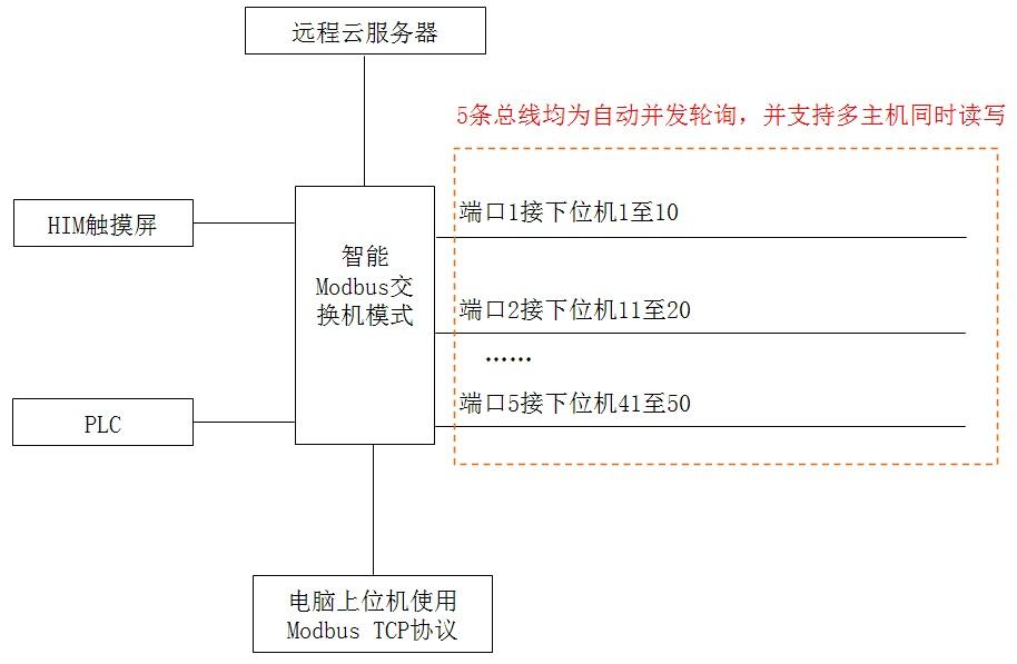 aigw600模式4.jpg
