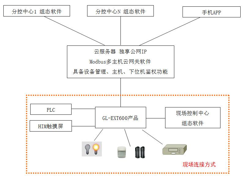 glext600yun.jpg